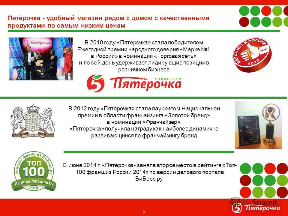 2 Пятёрочка - удобный магазин рядом с домом с качественными продуктами по самым низким ценам В 2010 году «Пятёрочка» стала победителем Ежегодной премии народного доверия «Марка 1 в России» в номинации «Торговая сеть» и по сей день удерживает лидирующ