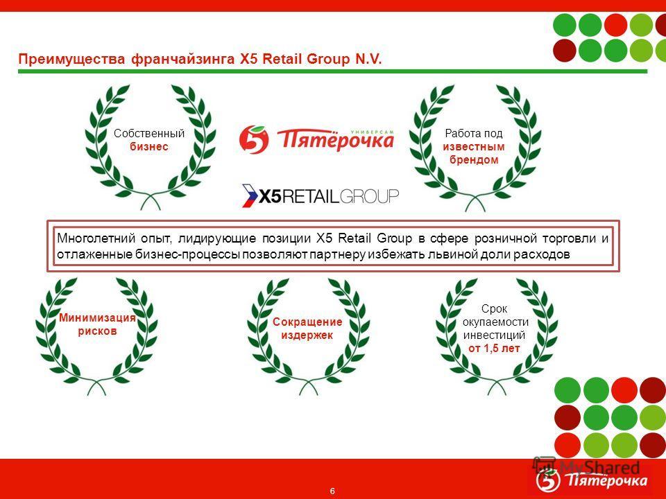 6 Преимущества франчайзинга X5 Retail Group N.V. Собственный бизнес Минимизация рисков Сокращение издержек Работа под известным брендом Срок окупаемости инвестиций от 1,5 лет Многолетний опыт, лидирующие позиции X5 Retail Group в сфере розничной торг