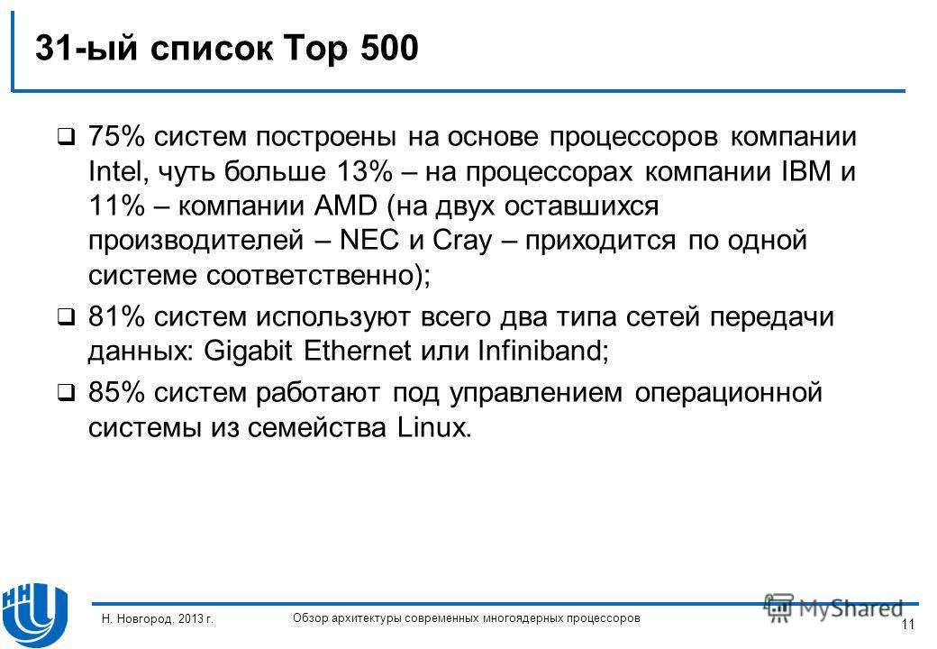11 Н. Новгород, 2013 г. Обзор архитектуры современных многоядерных процессоров 31-ый список Top 500 75% систем построены на основе процессоров компании Intel, чуть больше 13% – на процессорах компании IBM и 11% – компании AMD (на двух оставшихся прои