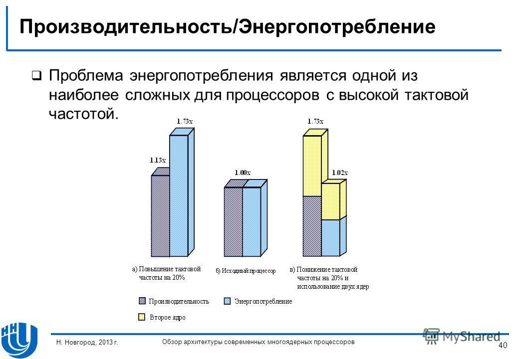 40 Н. Новгород, 2013 г. Обзор архитектуры современных многоядерных процессоров Производительность/Энергопотребление Проблема энергопотребления является одной из наиболее сложных для процессоров с высокой тактовой частотой.