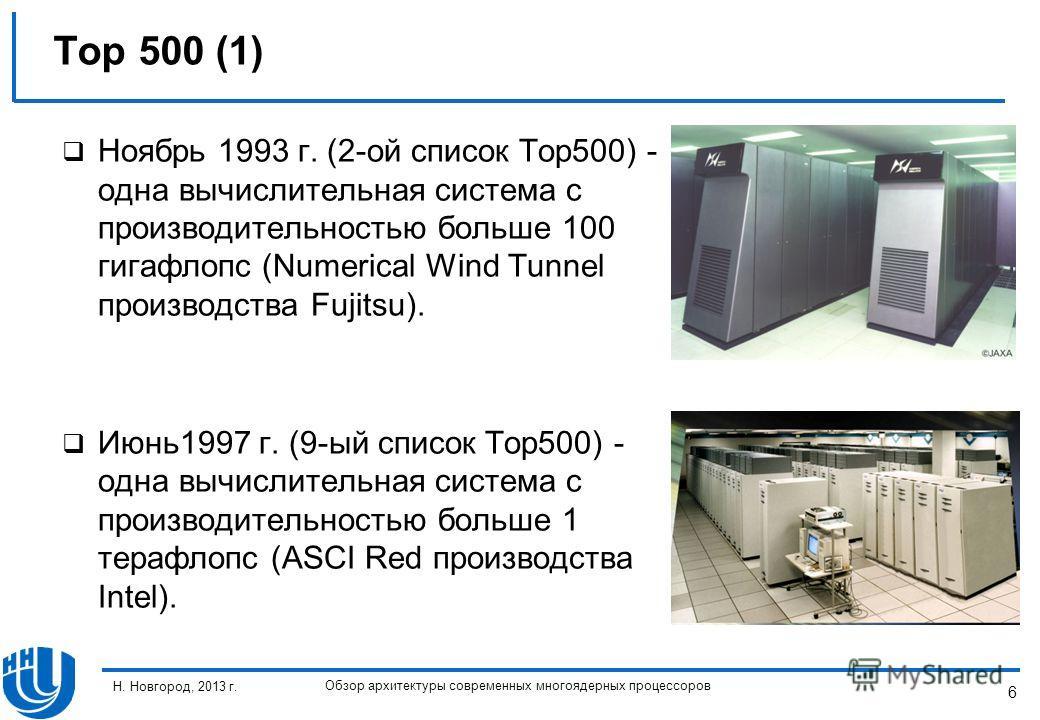 6 Н. Новгород, 2013 г. Обзор архитектуры современных многоядерных процессоров Ноябрь 1993 г. (2-ой список Top500) - одна вычислительная система с производительностью больше 100 гигафлопс (Numerical Wind Tunnel производства Fujitsu). Июнь 1997 г. (9-ы