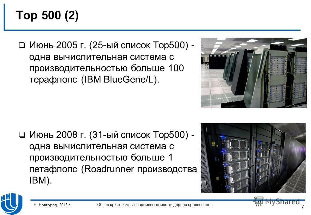 7 Н. Новгород, 2013 г. Обзор архитектуры современных многоядерных процессоров Июнь 2005 г. (25-ый список Top500) - одна вычислительная система с производительностью больше 100 терафлопс (IBM BlueGene/L). Июнь 2008 г. (31-ый список Top500) - одна вычи