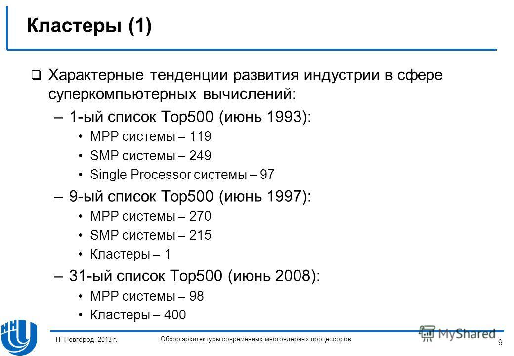9 Н. Новгород, 2013 г. Обзор архитектуры современных многоядерных процессоров Характерные тенденции развития индустрии в сфере суперкомпьютерных вычислений: –1-ый список Top500 (июнь 1993): MPP системы – 119 SMP системы – 249 Single Processor системы