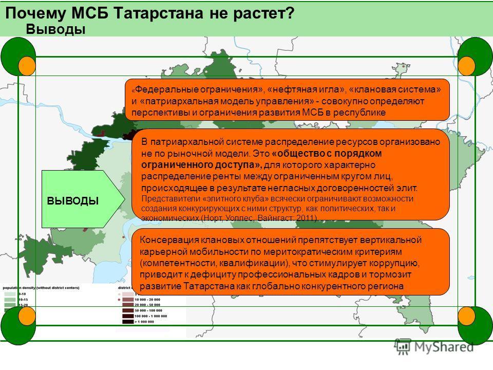 Почему МСБ Татарстана не растет? Выводы ВЫВОДЫ « Федеральные ограничения», «нефтяная игла», «клановая система» и «патриархальная модель управления» - совокупно определяют перспективы и ограничения развития МСБ в республике В патриархальной системе ра