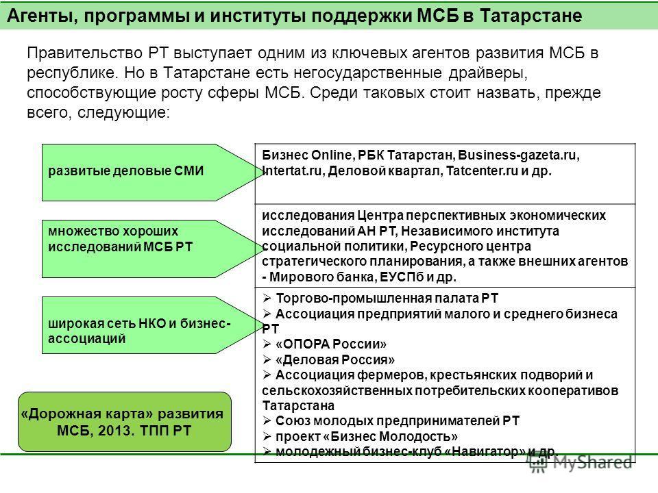 Правительство РТ выступает одним из ключевых агентов развития МСБ в республике. Но в Татарстане есть негосударственные драйверы, способствующие росту сферы МСБ. Среди таковых стоит назвать, прежде всего, следующие: Агенты, программы и институты подде