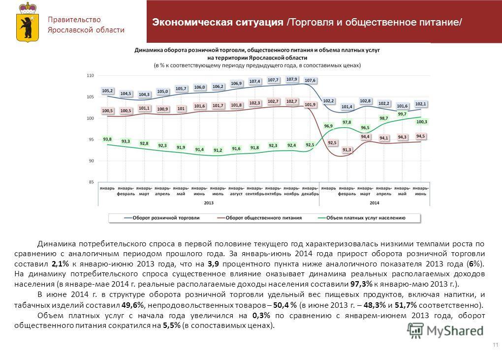 Правительство Ярославской области 11 Экономическая ситуация /Торговля и общественное питание/ Динамика потребительского спроса в первой половине текущего год характеризовалась низкими темпами роста по сравнению с аналогичным периодом прошлого года. З
