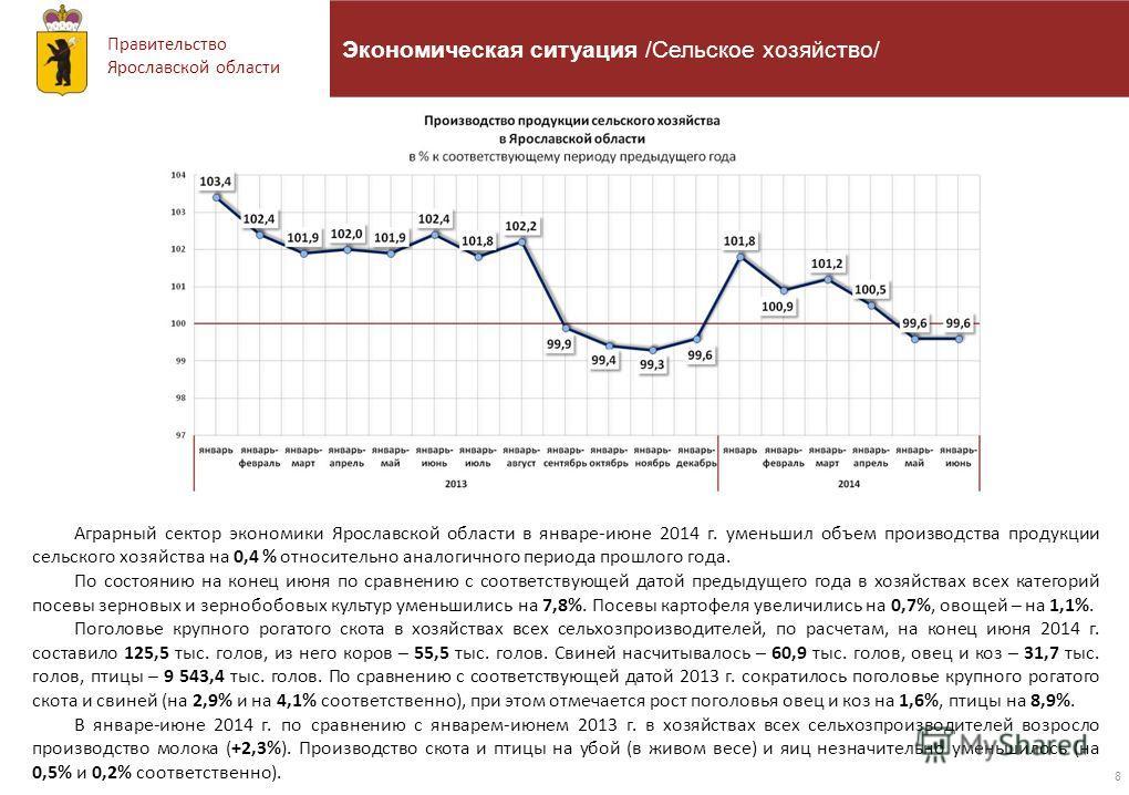 Правительство Ярославской области 8 Экономическая ситуация /Сельское хозяйство/ Аграрный сектор экономики Ярославской области в январе-июне 2014 г. уменьшил объем производства продукции сельского хозяйства на 0,4 % относительно аналогичного периода п