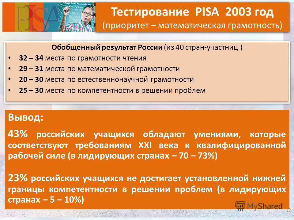12 Тестирование PISA 2003 год (приоритет – математическая грамотность) Обобщенный результат России (из 40 стран-участниц ) 32 – 34 места по грамотности чтения 29 – 31 места по математической грамотности 20 – 30 места по естественнонаучной грамотности