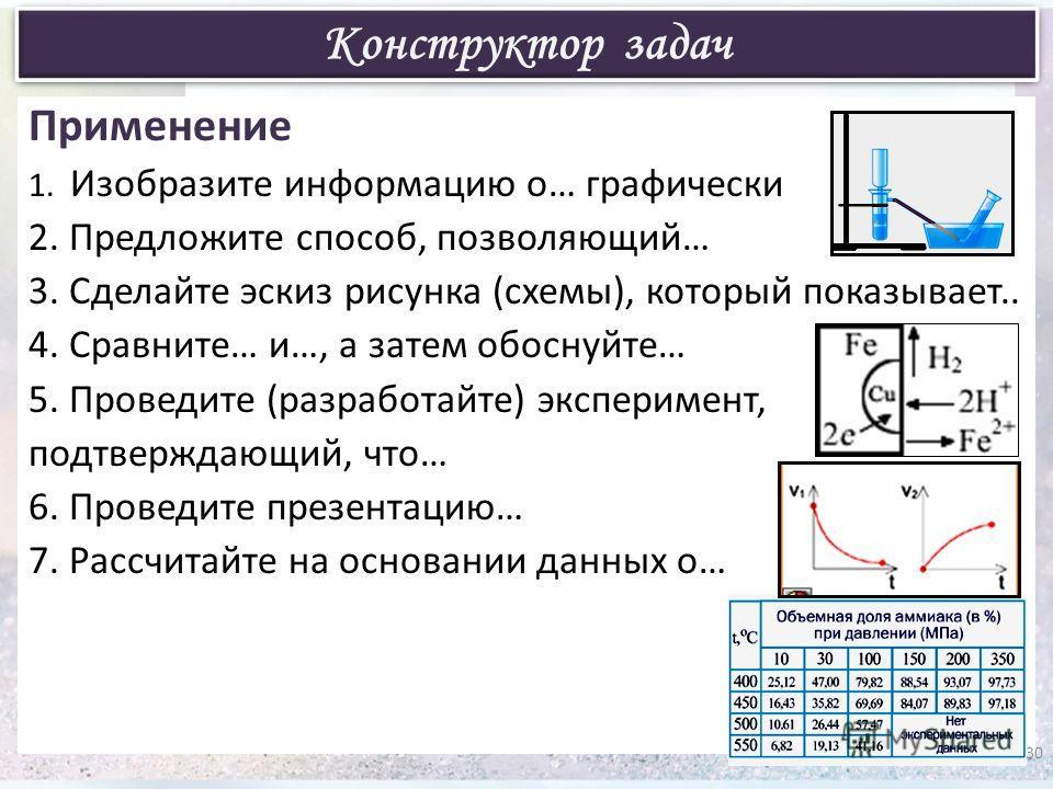 Применение 1. Изобразите информацию о… графически 2. Предложите способ, позволяющий… 3. Сделайте эскиз рисунка (схемы), который показывает.. 4. Сравните… и…, а затем обоснуйте… 5. Проведите (разработайте) эксперимент, подтверждающий, что… 6. Проведит