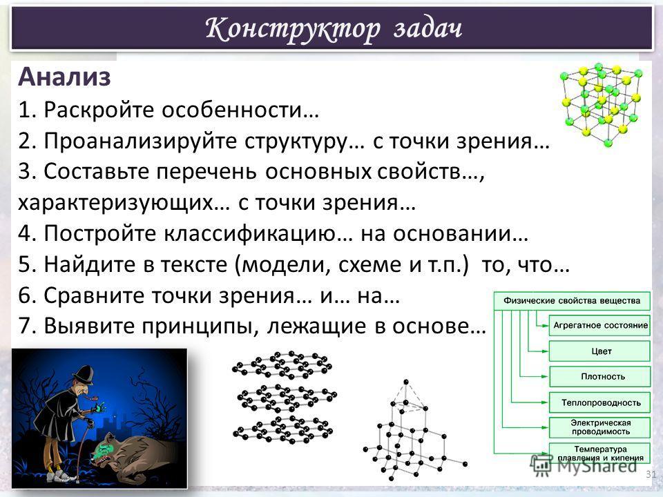 Анализ 1. Раскройте особенности… 2. Проанализируйте структуру… с точки зрения… 3. Составьте перечень основных свойств…, характеризующих… с точки зрения… 4. Постройте классификацию… на основании… 5. Найдите в тексте (модели, схеме и т.п.) то, что… 6.