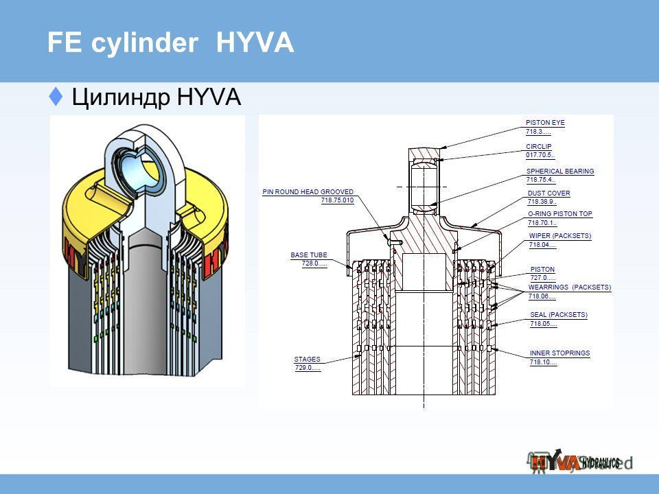 FE cylinder HYVA Цилиндр HYVA