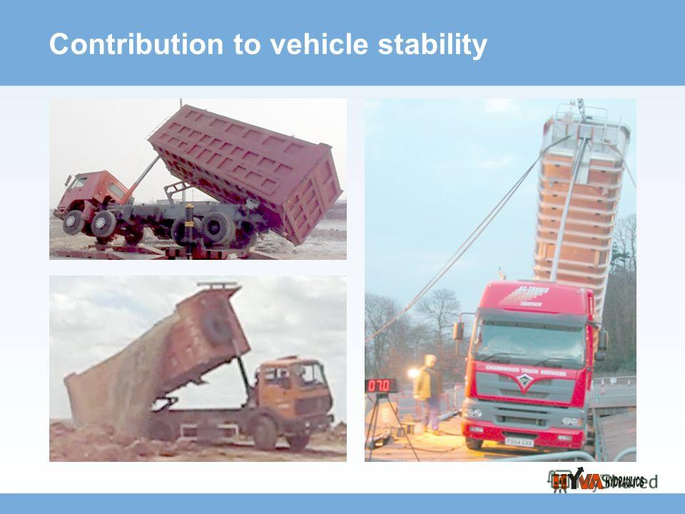 Contribution to vehicle stability