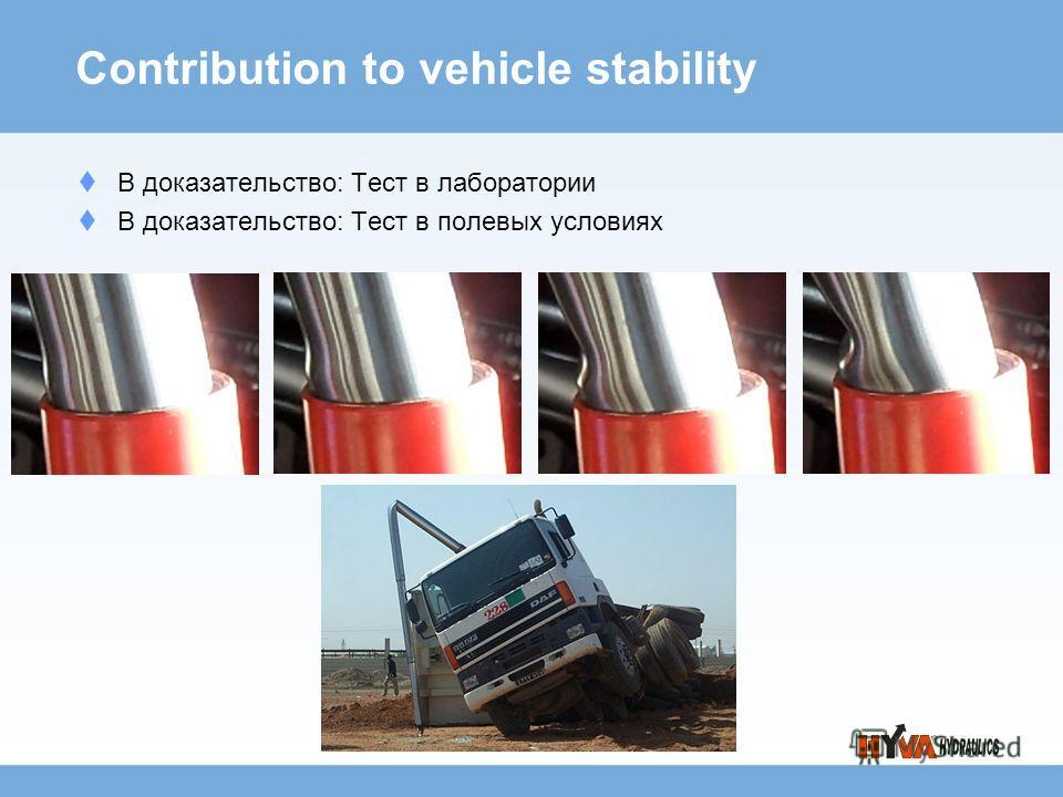 Contribution to vehicle stability В доказательство: Тест в лаборатории В доказательство: Тест в полевых условиях