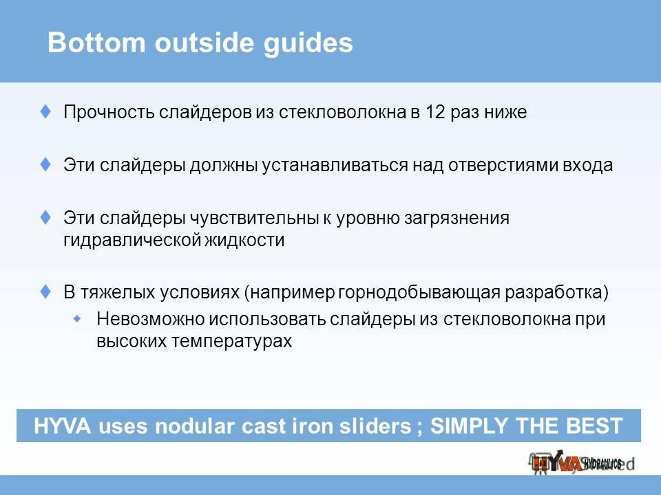 Bottom outside guides Прочность слайдеров из стекловолокна в 12 раз ниже Эти слайдеры должны устанавливаться над отверстиями входа Эти слайдеры чувствительны к уровню загрязнения гидравлической жидкости В тяжелых условиях (например горнодобывающая ра
