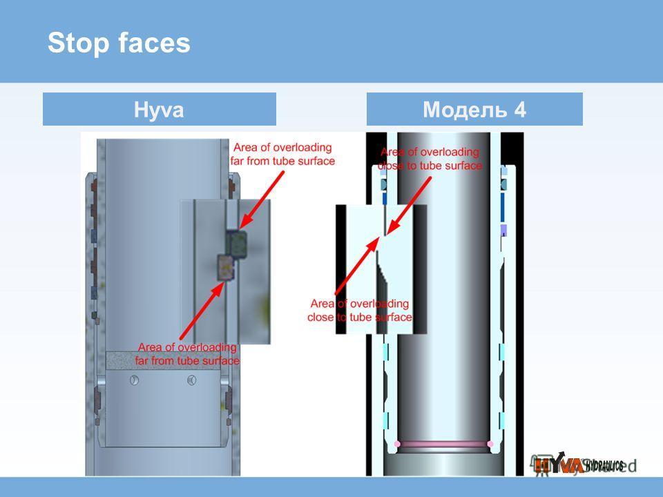 Stop faces Hyva Модель 4