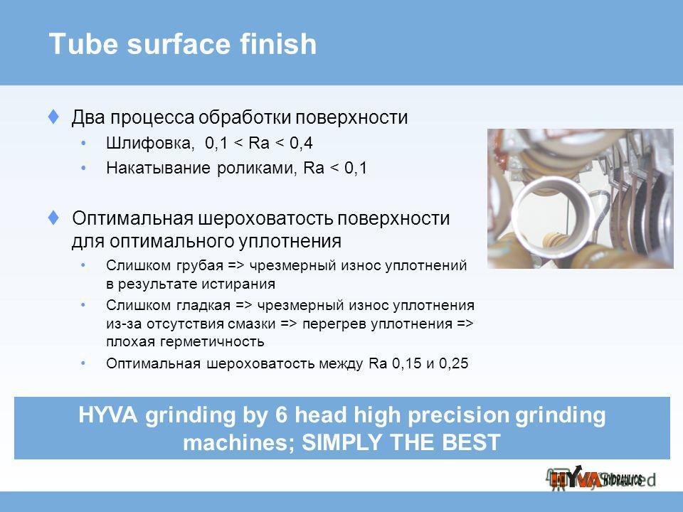 Tube surface finish Два процесса обработки поверхности Шлифовка, 0,1 < Ra < 0,4 Накатывание роликами, Ra < 0,1 Оптимальная шероховатость поверхности для оптимального уплотнения Слишком грубая => чрезмерный износ уплотнений в результате истирания Слиш