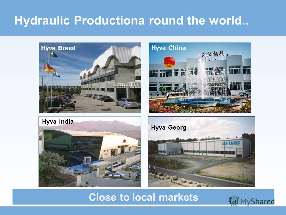 Hydraulic Productiona round the world.. Hyva Brasil Hyva China Hyva India Close to local markets Hyva Georg