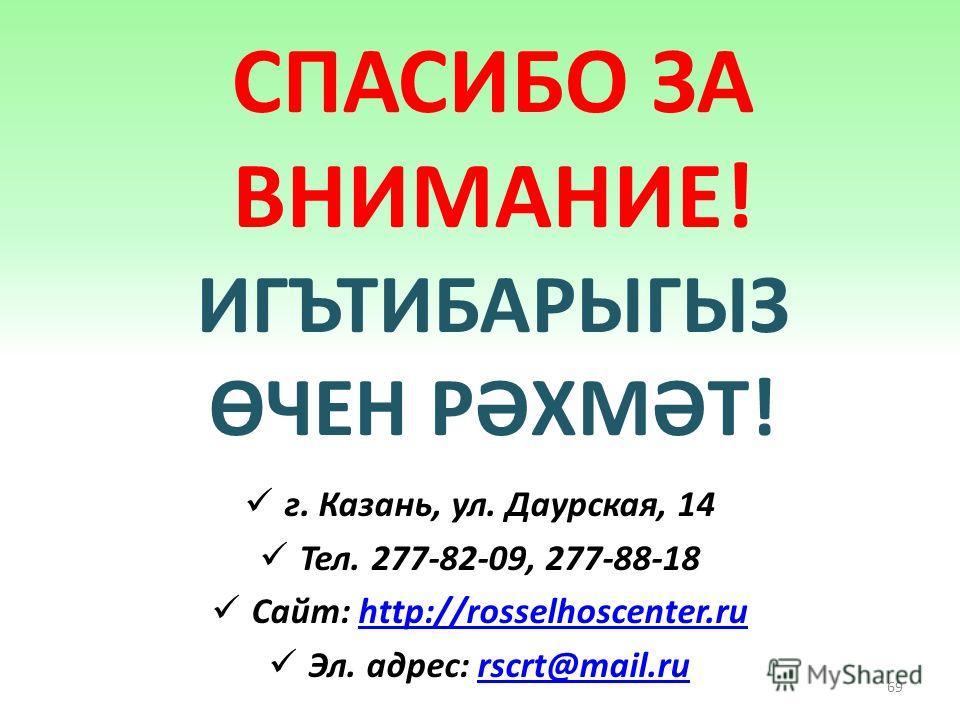 СПАСИБО ЗА ВНИМАНИЕ! ИГЪТИБАРЫГЫЗ ӨЧЕН РӘХМӘТ! 69 г. Казань, ул. Даурская, 14 Тел. 277-82-09, 277-88-18 Сайт: http://rosselhoscenter.ruhttp://rosselhoscenter.ru Эл. адрес: rscrt@mail.rurscrt@mail.ru