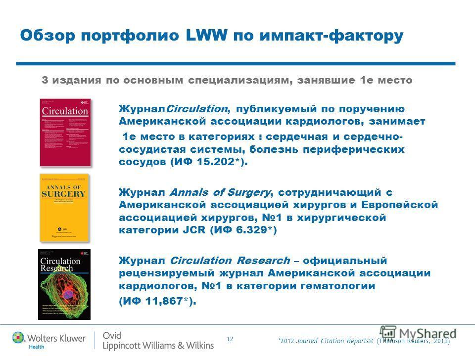 12 Обзор портфолио LWW по импакт-фактору 3 издания по основным специализациям, занявшие 1 е место ЖурналCirculation, публикуемый по поручению Американской ассоциации кардиологов, занимает 1 е место в категориях : сердечная и сердечно- сосудистая сист