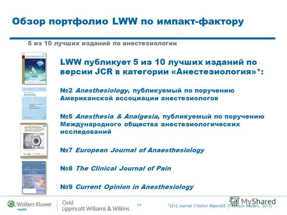 14 Обзор портфолио LWW по импакт-фактору 5 из 10 лучших изданий по анестезиологии LWW публикует 5 из 10 лучших изданий по версии JCR в категории «Анестезиология»*: 2 Anesthesiology, публикуемый по поручению Американской ассоциации анестезиологов 5 An