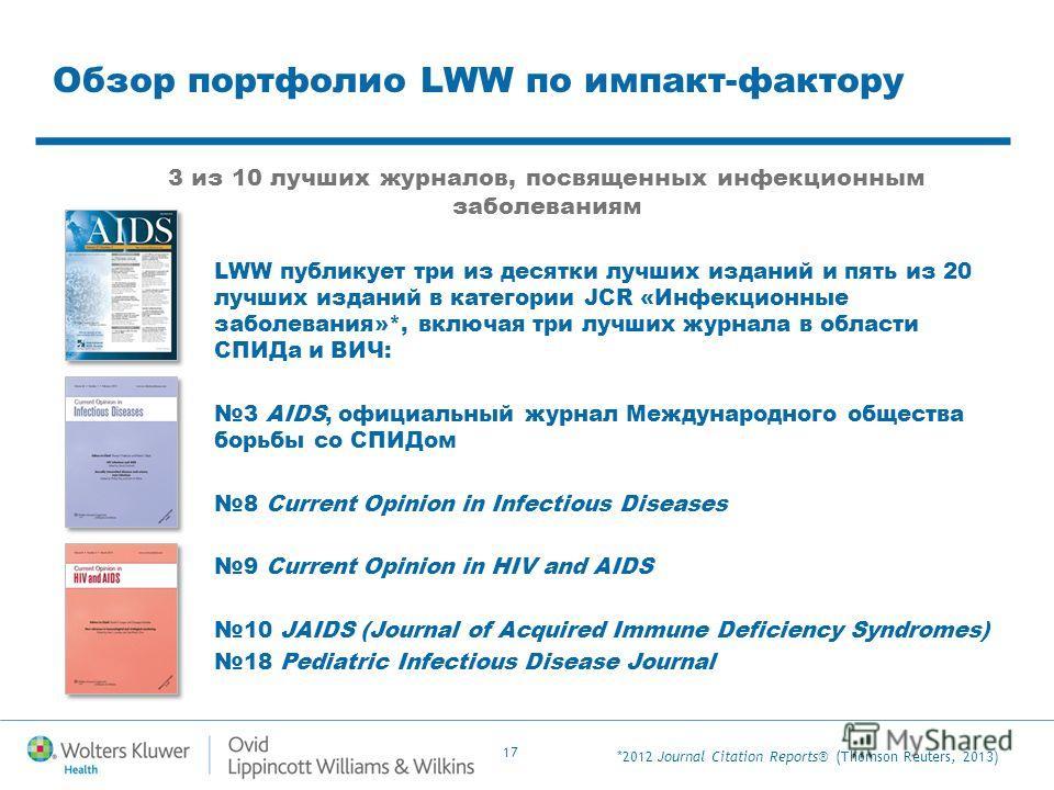 17 Обзор портфолио LWW по импакт-фактору 3 из 10 лучших журналов, посвященных инфекционным заболеваниям LWW публикует три из десятки лучших изданий и пять из 20 лучших изданий в категории JCR «Инфекционные заболевания»*, включая три лучших журнала в