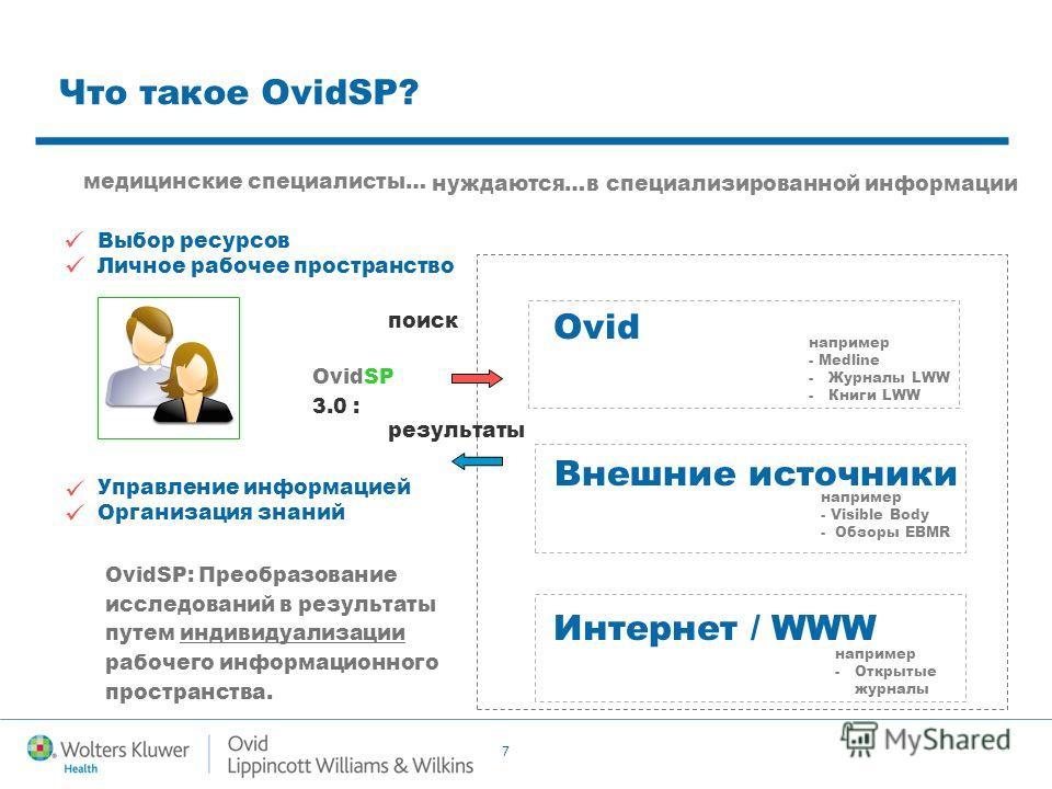 7 Ovid Внешние источники Интернет / WWW OvidSP: Преобразование исследований в результаты путем индивидуализации рабочего информационного пространства. поиск результаты OvidSP 3.0 : Выбор ресурсов Личное рабочее пространство Управление информацией Орг
