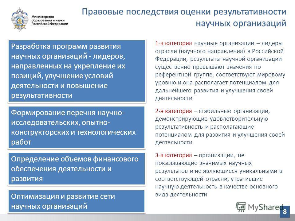 Правовые последствия оценки результативности научных организаций 8 1-я категория научные организации – лидеры отрасли (научного направления) в Российской Федерации, результаты научной организации существенно превышают значения по референтной группе,