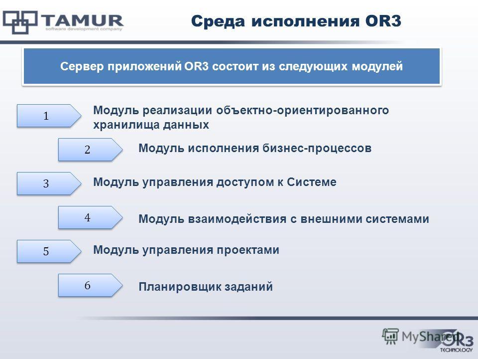 Среда исполнения OR3 1 1 2 2 Модуль реализации объектно-ориентированного хранилища данных Модуль исполнения бизнес-процессов 3 3 Модуль управления доступом к Системе 4 4 Модуль взаимодействия с внешними системами 5 5 6 6 Модуль управления проектами П