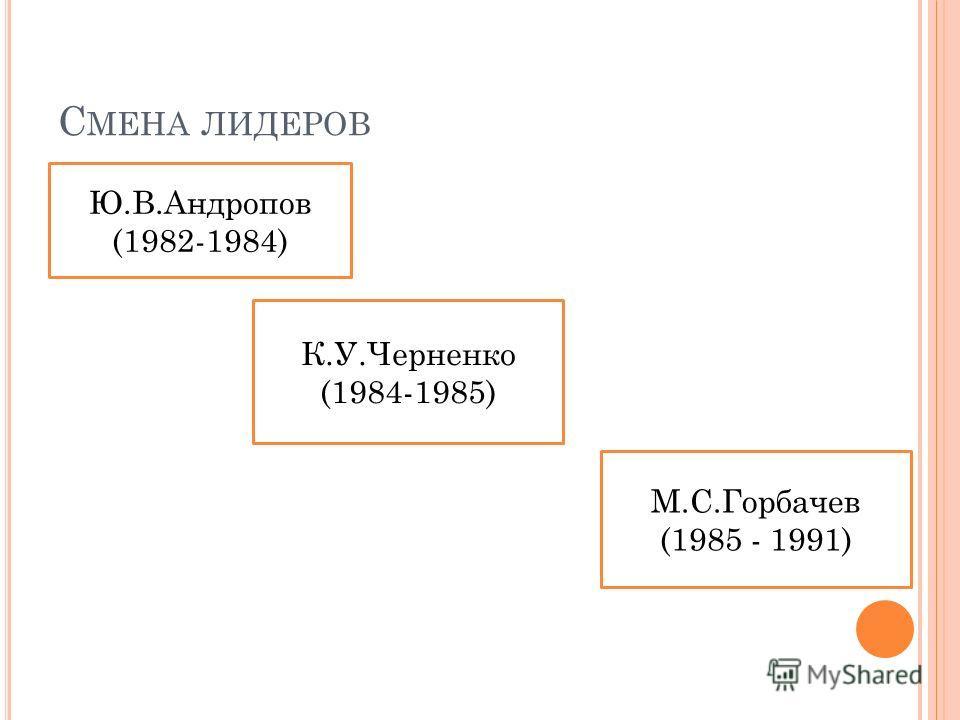 С МЕНА ЛИДЕРОВ Ю.В.Андропов (1982-1984) К.У.Черненко (1984-1985) М.С.Горбачев (1985 - 1991)