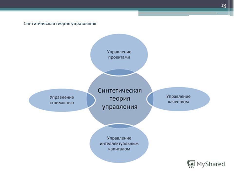 Синтетическая теория управления 13