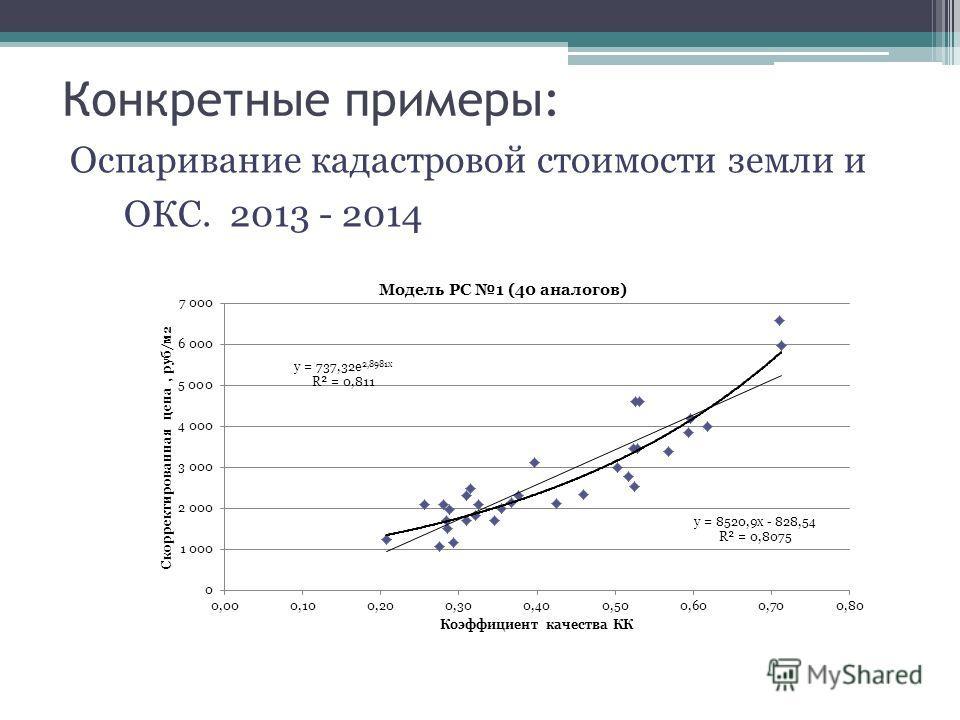 Конкретные примеры: Оспаривание кадастровой стоимости земли и ОКС. 2013 - 2014