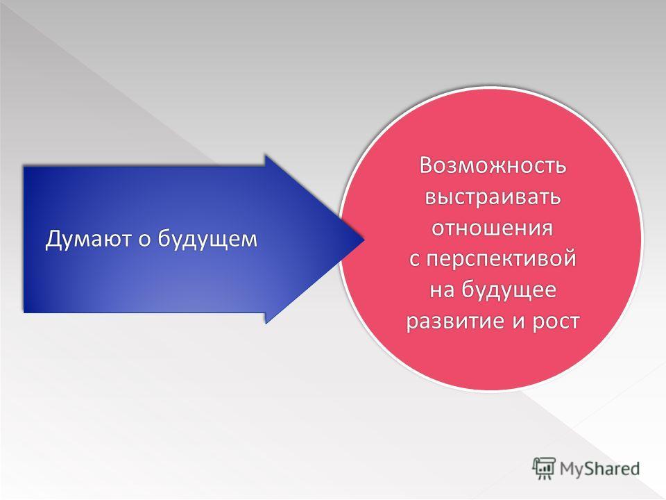 Думают о будущем Возможность выстраивать отношения с перспективой на будущее развитие и рост