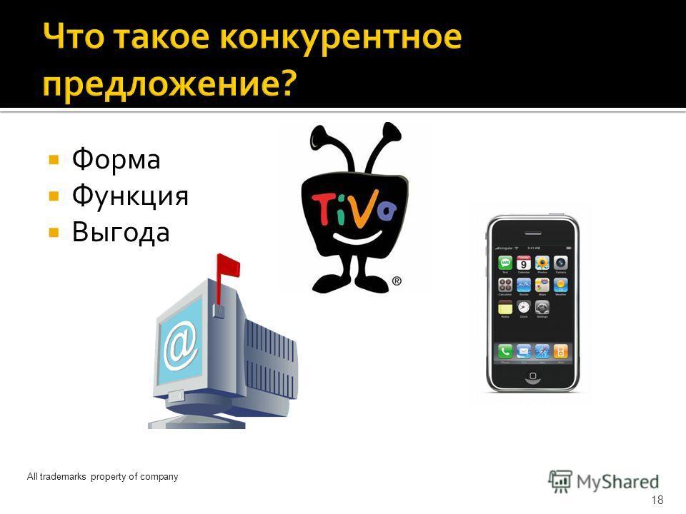 Форма Функция Выгода All trademarks property of company 18