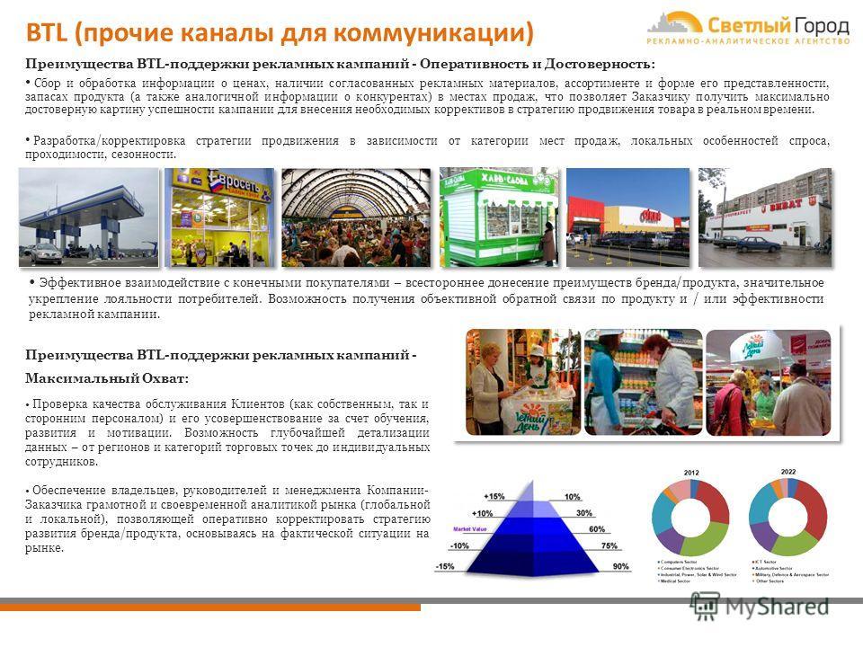 BTL (прочие каналы для коммуникации) Преимущества BTL-поддержки рекламных кампаний - Оперативность и Достоверность: Сбор и обработка информации о ценах, наличии согласованных рекламных материалов, ассортименте и форме его представленности, запасах пр