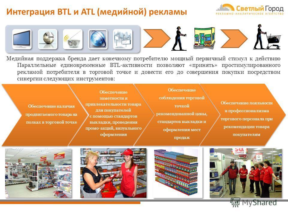 Интеграция BTL и ATL (медийной) рекламы Медийная поддержка бренда дает конечному потребителю мощный первичный стимул к действию Параллельные единовременные BTL-активности позволяют «принять» простимулированного рекламой потребителя в торговой точке и