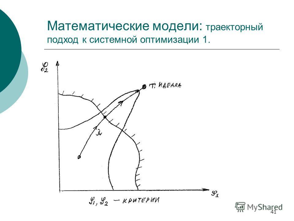 41 Математические модели: траекторный подход к системной оптимизации 1.