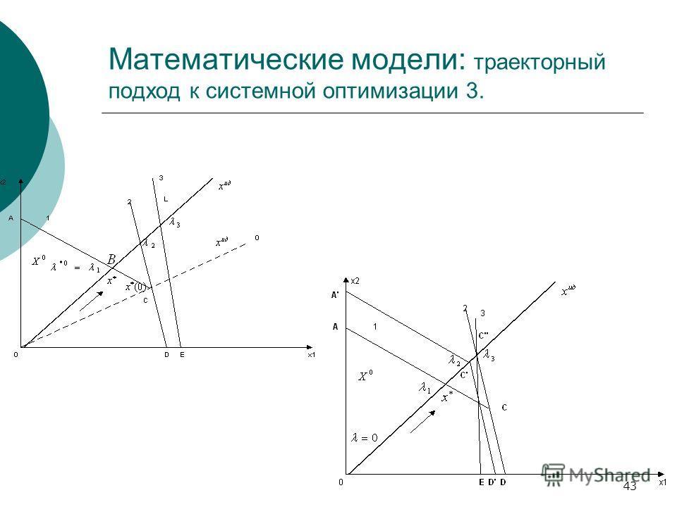 43 Математические модели: траекторный подход к системной оптимизации 3.