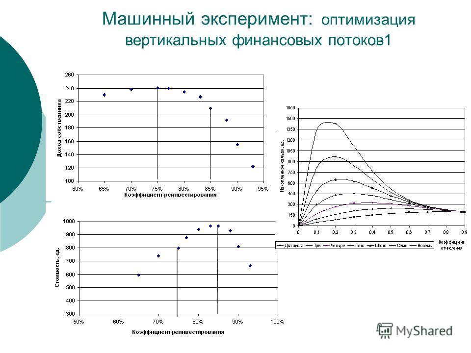 Машинный эксперимент: оптимизация вертикальных финансовых потоков 1