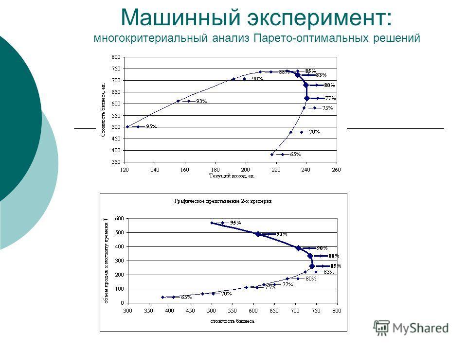 Машинный эксперимент: многокритериальный анализ Парето-оптимальных решений