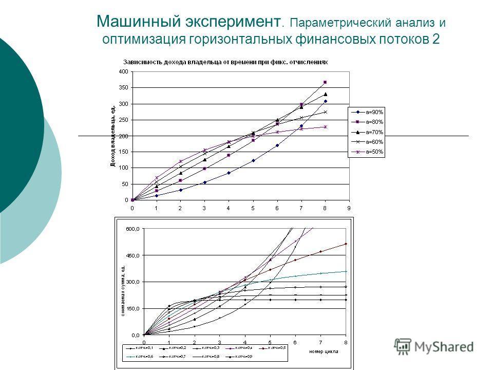 Машинный эксперимент. Параметрический анализ и оптимизация горизонтальных финансовых потоков 2