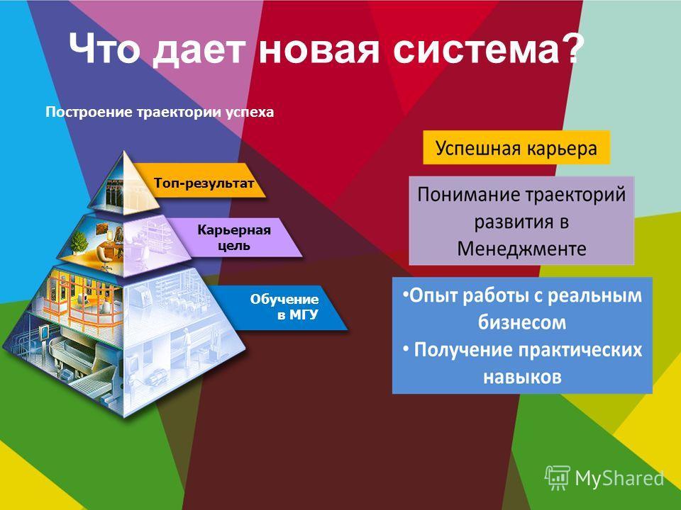 3 Топ-результат Карьерная цель Обучение в МГУ Что дает новая система? Построение траектории успеха