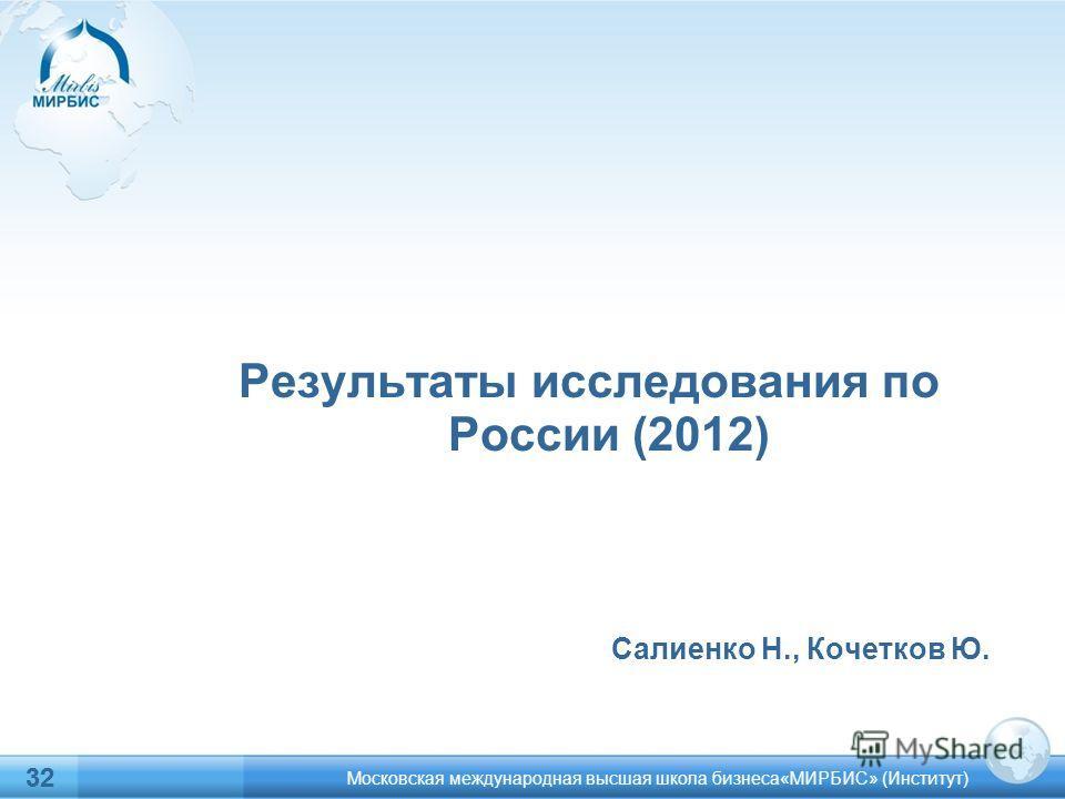 32 Результаты исследования по России (2012) Салиенко Н., Кочетков Ю. Московская международная высшая школа бизнеса«МИРБИС» (Институт) 32