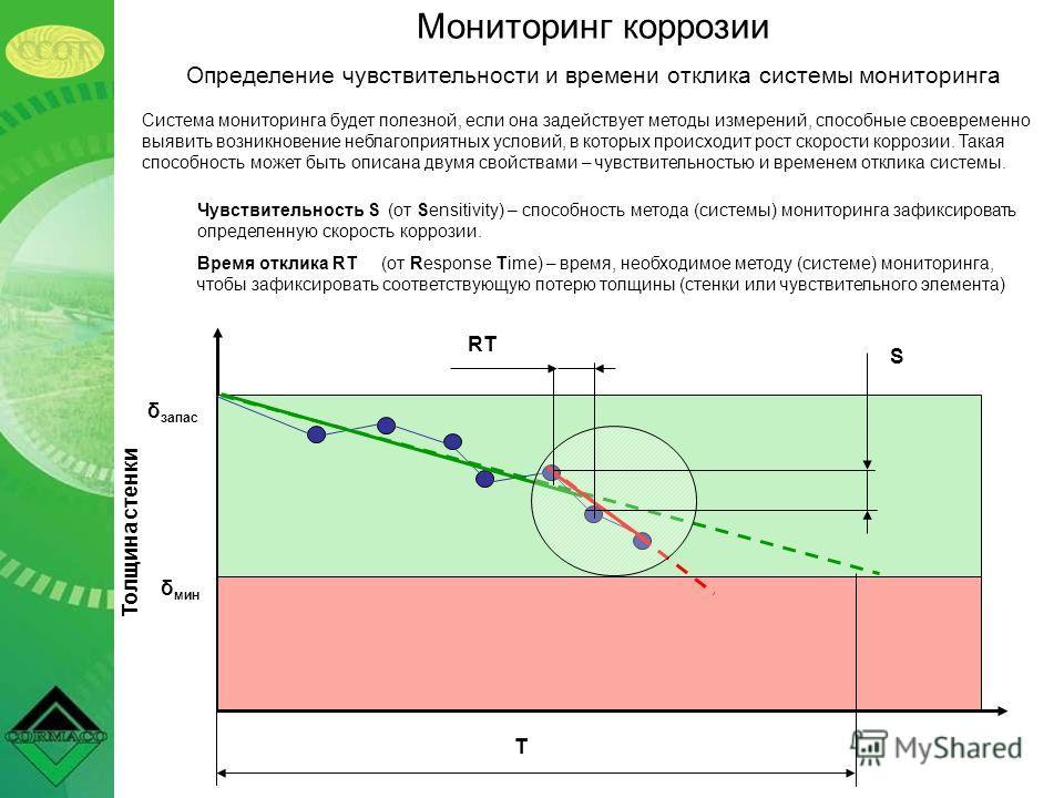 δ мин δ запас Толщина стенки Т Мониторинг коррозии Определение чувствительности и времени отклика системы мониторинга S RT Чувствительность S (от Sensitivity) – способность метода (системы) мониторинга зафиксировать определенную скорость коррозии. Вр