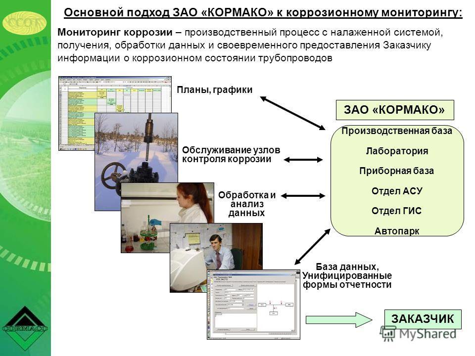 Основной подход ЗАО «КОРМАКО» к коррозионному мониторингу: Мониторинг коррозии – производственный процесс с налаженной системой, получения, обработки данных и своевременного предоставления Заказчику информации о коррозионном состоянии трубопроводов П