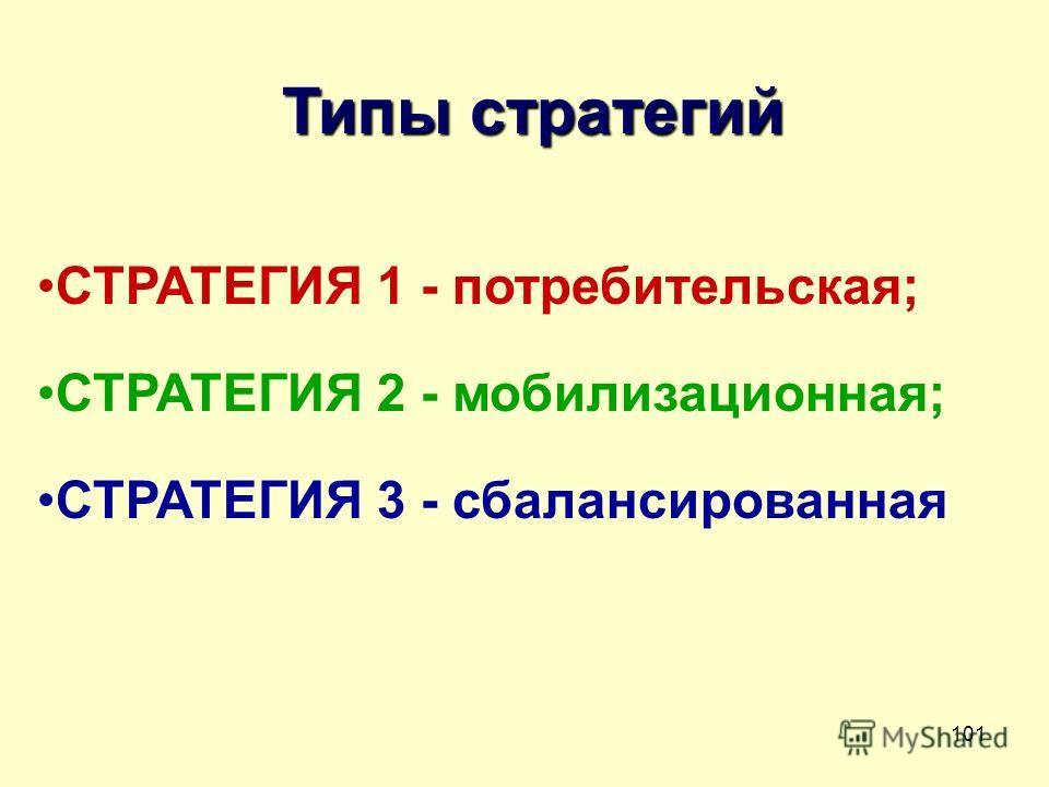 101 Типы стратегий СТРАТЕГИЯ 1 - потребительская; СТРАТЕГИЯ 2 - мобилизационная; СТРАТЕГИЯ 3 - сбалансированная
