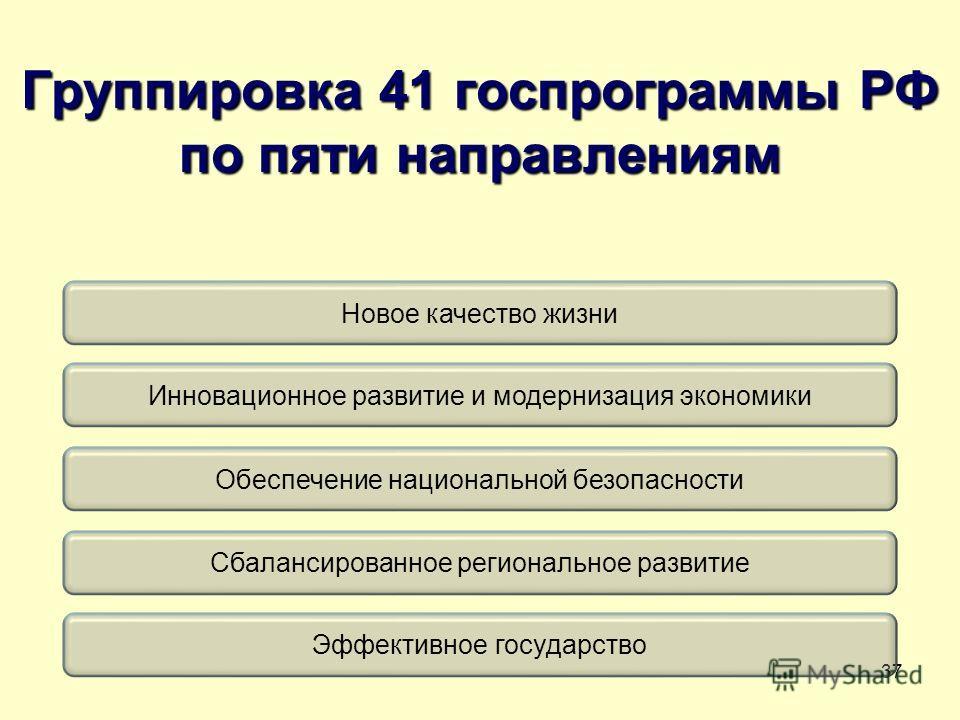 37 Группировка 41 госпрограммы РФ по пяти направлениям Новое качество жизни Инновационное развитие и модернизация экономики Обеспечение национальной безопасности Сбалансированное региональное развитие Эффективное государство
