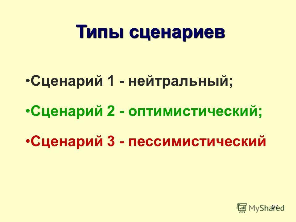 97 Типы сценариев Сценарий 1 - нейтральный; Сценарий 2 - оптимистический; Сценарий 3 - пессимистический