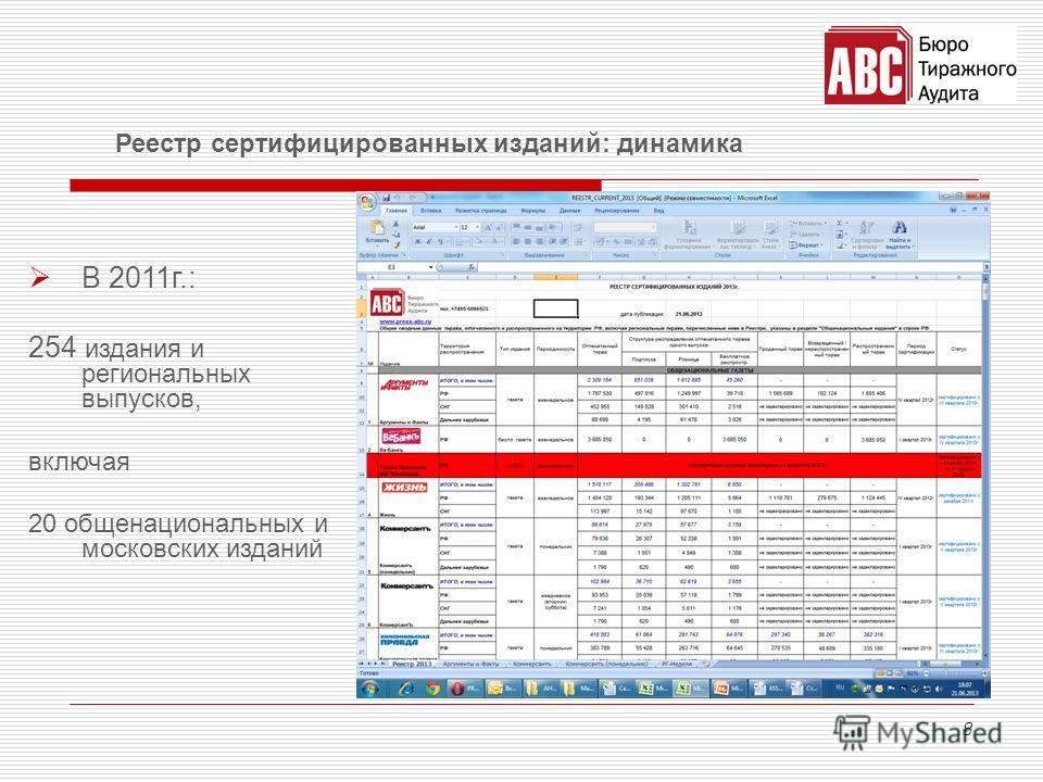 8 Реестр сертифицированных изданий: динамика В 2011 г.: 254 издания и региональных выпусков, включая 20 общенациональных и московских изданий