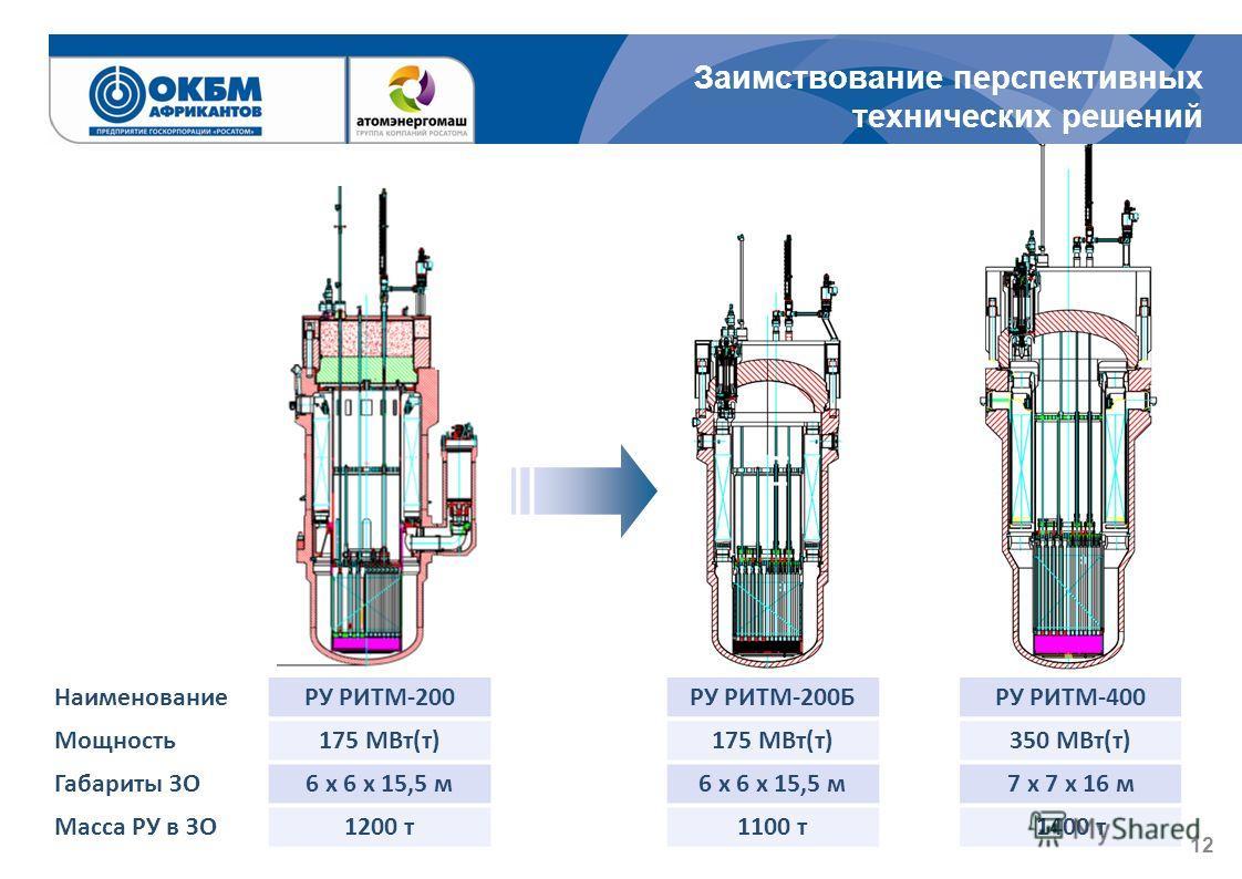 Заимствование перспективных технических решений 12 НаименованиеРУ РИТМ-200РУ РИТМ-200БРУ РИТМ-400 Мощность 175 МВт(т) 350 МВт(т) Габариты ЗО6 х 6 х 15,5 м 7 х 7 х 16 м Масса РУ в ЗО1200 т 1100 т 1400 т