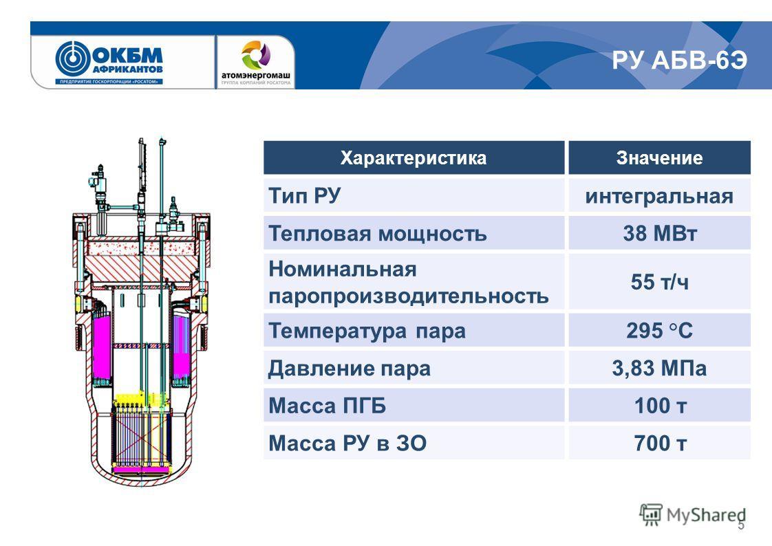 РУ АБВ-6Э 5 Характеристика Значение Тип РУинтегральная Тепловая мощность 38 МВт Номинальная паропроизводительность 55 т/ч Температура пара 295 ° С Давление пара 3,83 МПа Масса ПГБ100 т Масса РУ в ЗО700 т